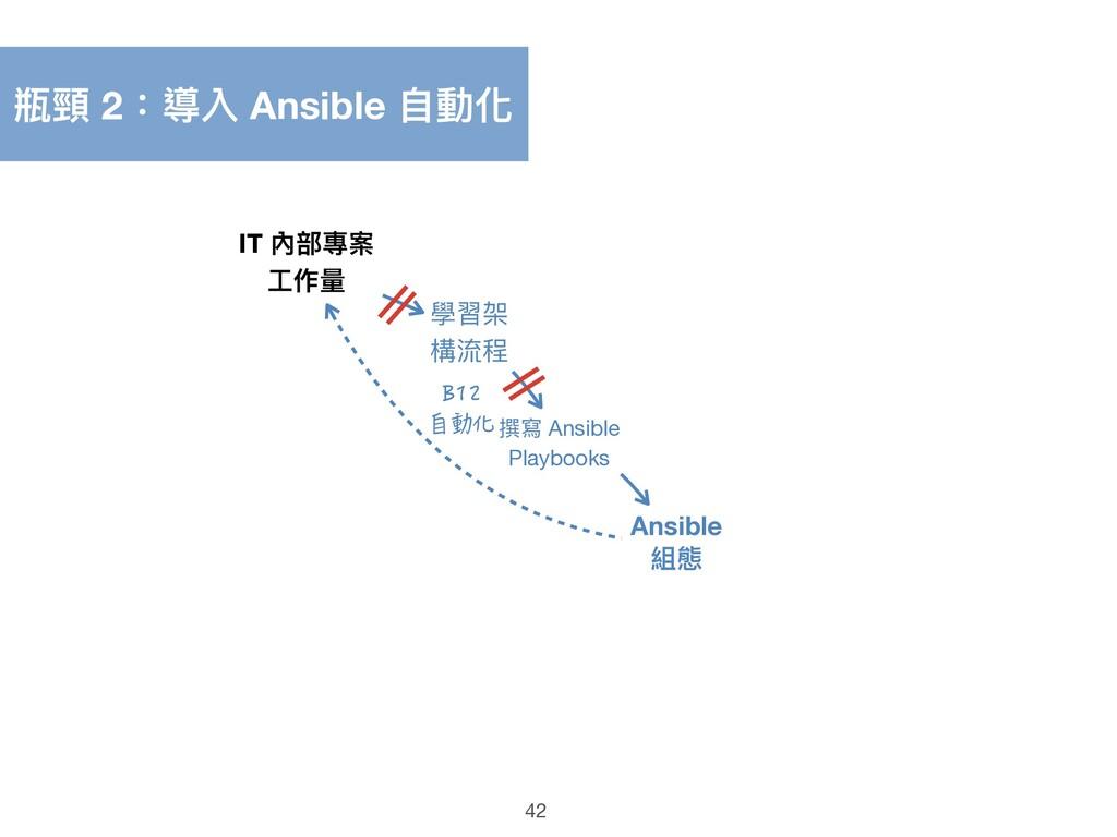 B12 自動化 42 IT 內部專案 ⼯工作量量 Ansible 組態 學習架 構流程 撰寫...