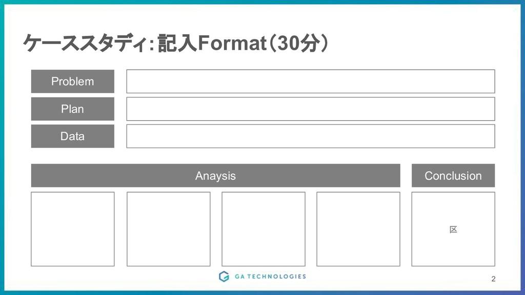 ケーススタディ:記入Format(30分) Problem Plan Data Anaysis...