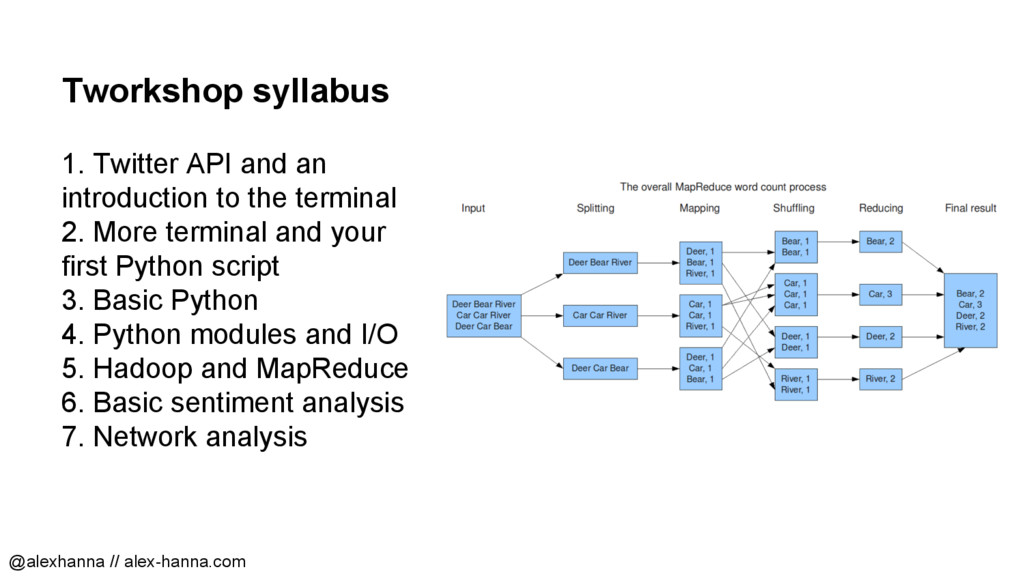 Tworkshop syllabus 1. Twitter API and an introd...
