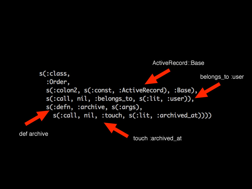 ActiveRecord::Base belongs_to :user touch :arch...