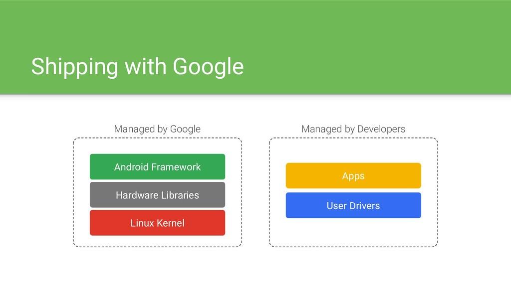 Android Framework Hardware Libraries Linux Kern...