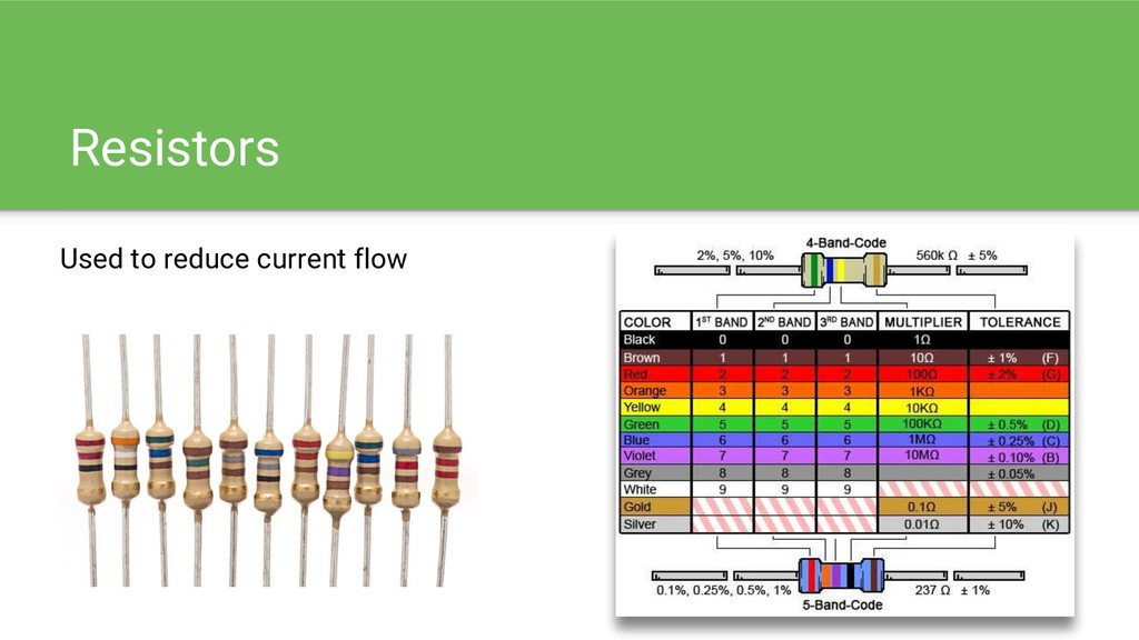 Resistors Used to reduce current flow