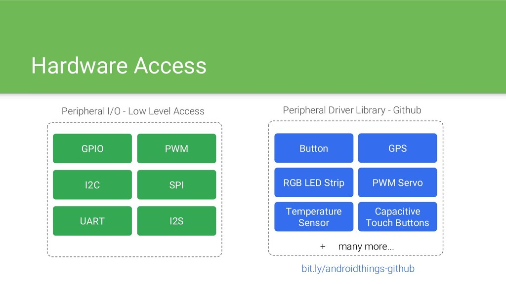 Peripheral Driver Library - Github + many more....