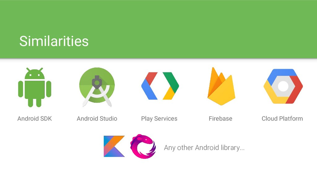 Any other Android library... Android SDK Play S...