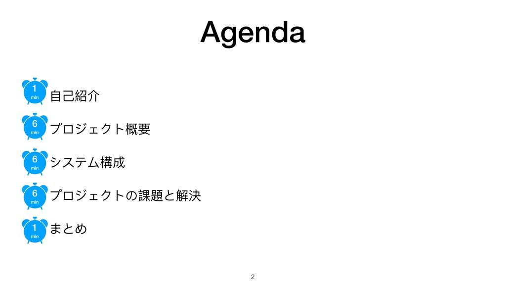Agenda • ⾃自⼰己紹介  • プロジェクト概要  • システム構成  • プロジェクト...