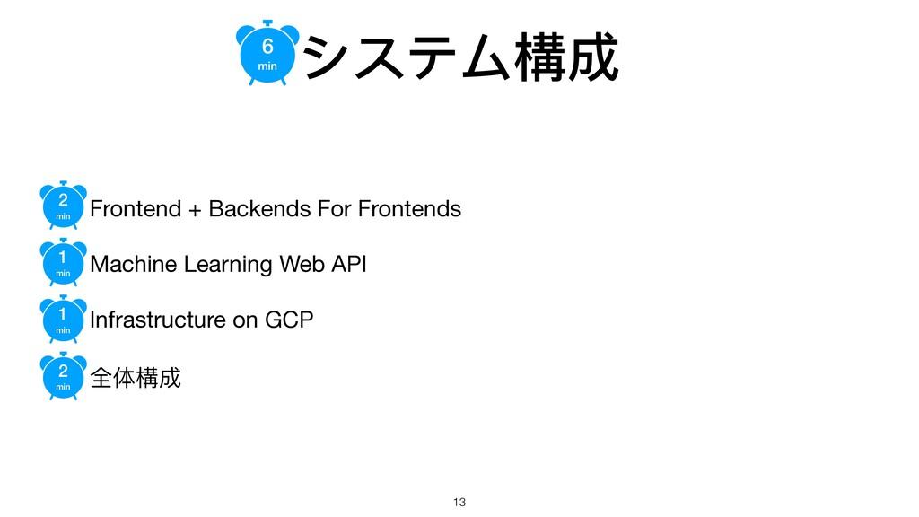 システム構成 • Frontend + Backends For Frontends  • M...