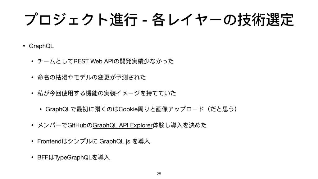 プロジェクト進⾏行行 - 各レイヤーの技術選定 • GraphQL  • チームとしてREST...