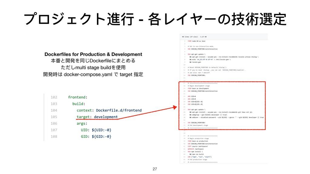 プロジェクト進⾏行行 - 各レイヤーの技術選定 Dockerfiles for Producti...