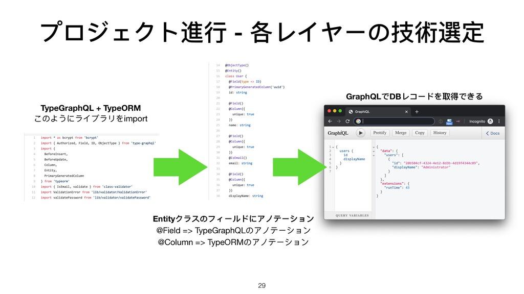 プロジェクト進⾏行行 - 各レイヤーの技術選定 TypeGraphQL + TypeORM こ...