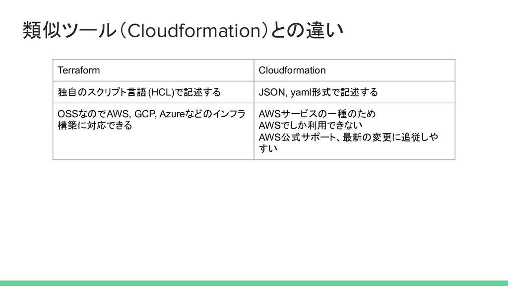 類似ツール(Cloudformation)との違い Terraform Cloudformat...