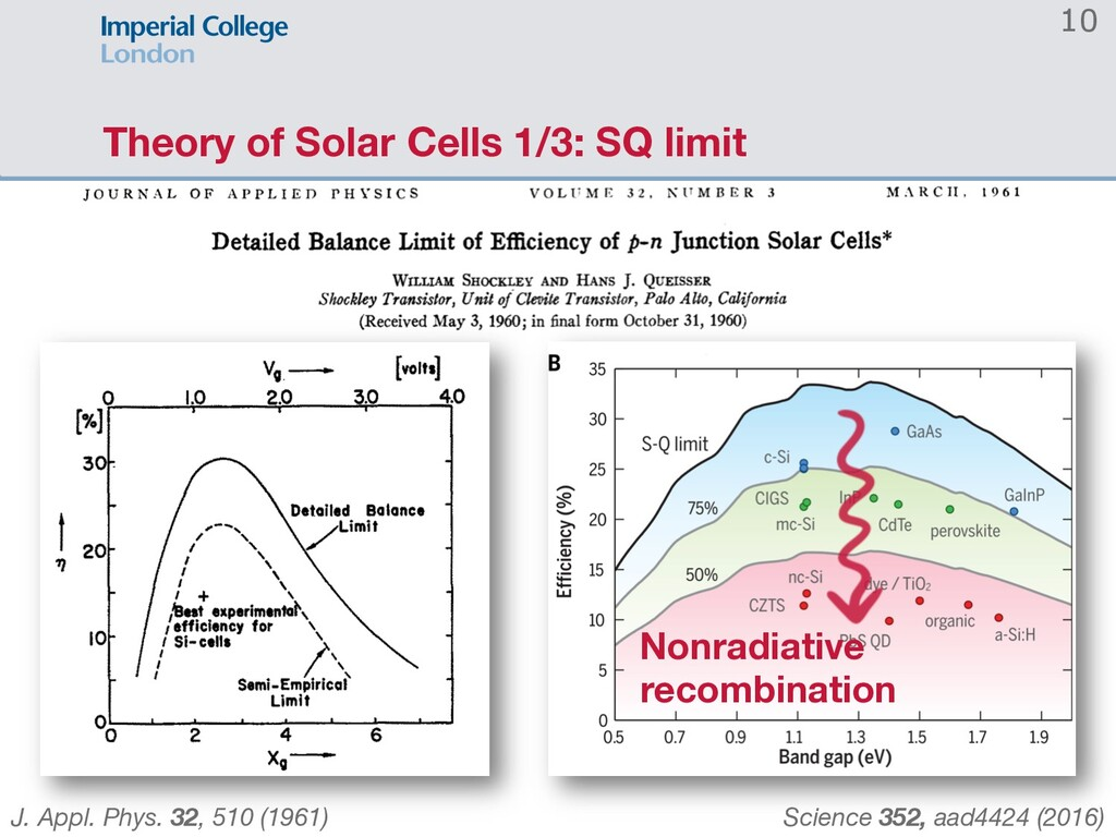 Theory of Solar Cells 1/3: SQ limit 10 Science ...