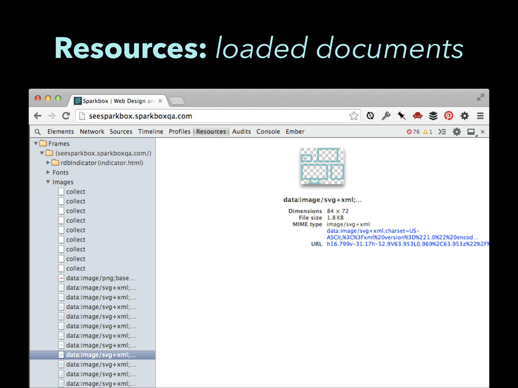 Resources: loaded documents