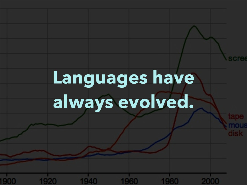 Languages have always evolved.