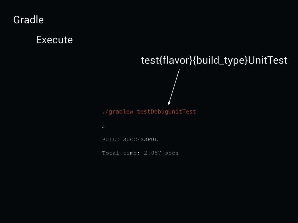 Gradle Execute ./gradlew testDebugUnitTest … BU...
