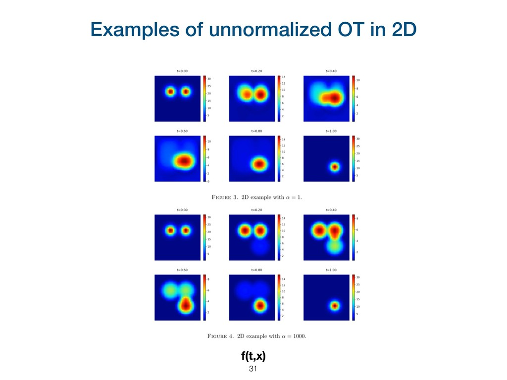 Examples of unnormalized OT in 2D f(t,x) !31
