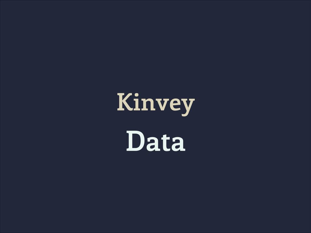 Kinvey Data