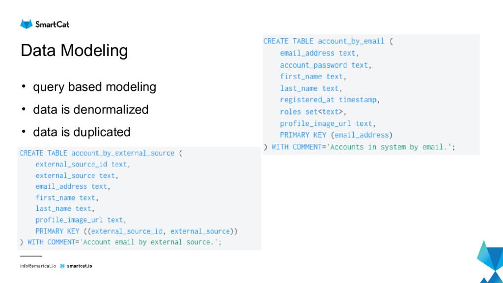 Data Modeling • query based modeling • data is ...