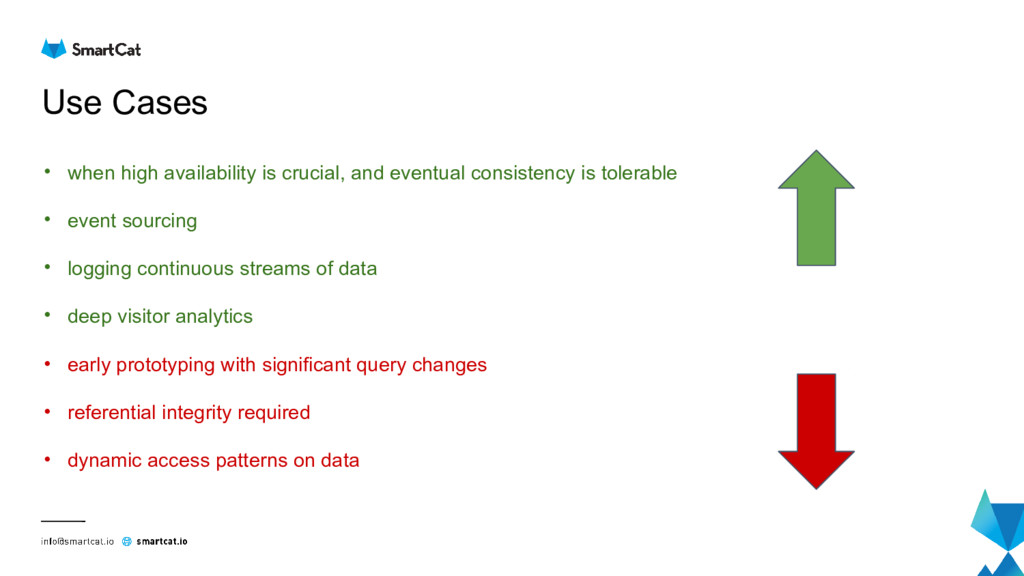 Use Cases • when high availability is crucial, ...