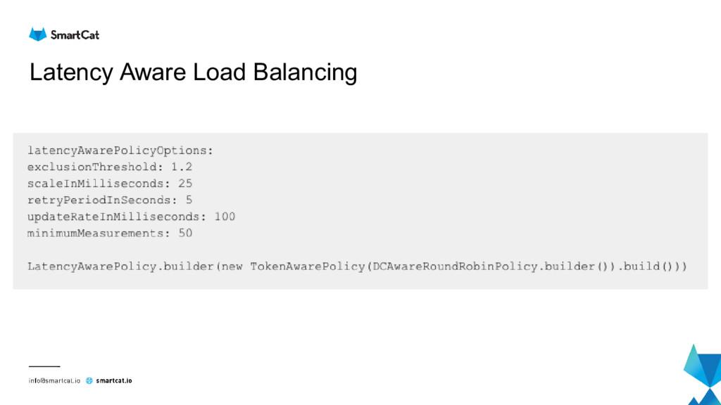 Latency Aware Load Balancing