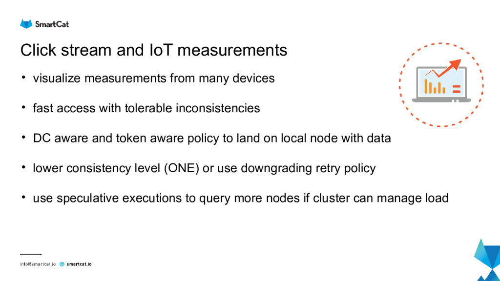 Click stream and IoT measurements • visualize m...