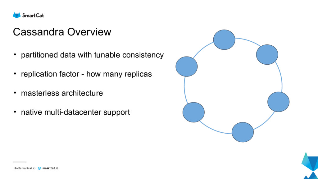 Cassandra Overview • partitioned data with tuna...