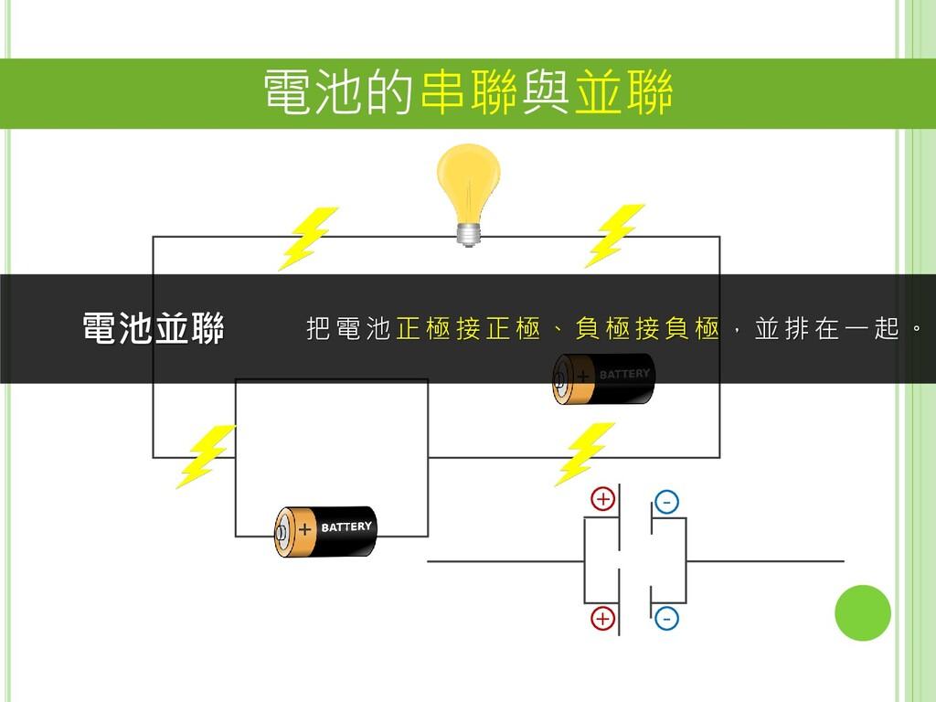 電池的串聯與並聯 + - + - 電池並聯 把電池 正極接正極、負極接負極,並排在一起。