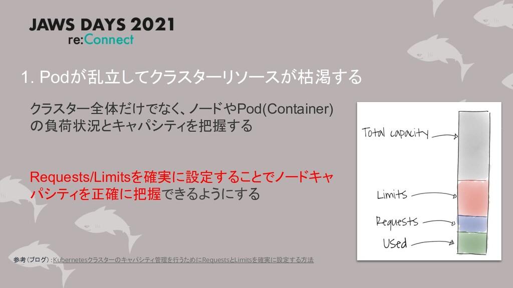 1. Podが乱立してクラスターリソースが枯渇する クラスター全体だけでなく、ノードやPod(...