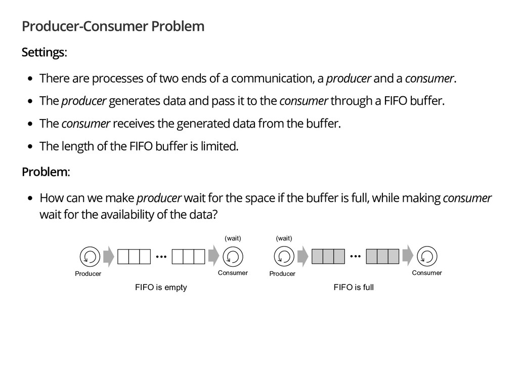 Producer-Consumer Problem Settings: There are p...