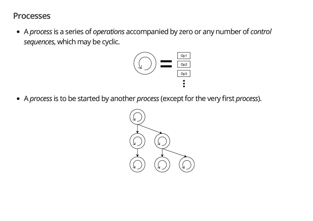 Processes A process is a series of operations a...