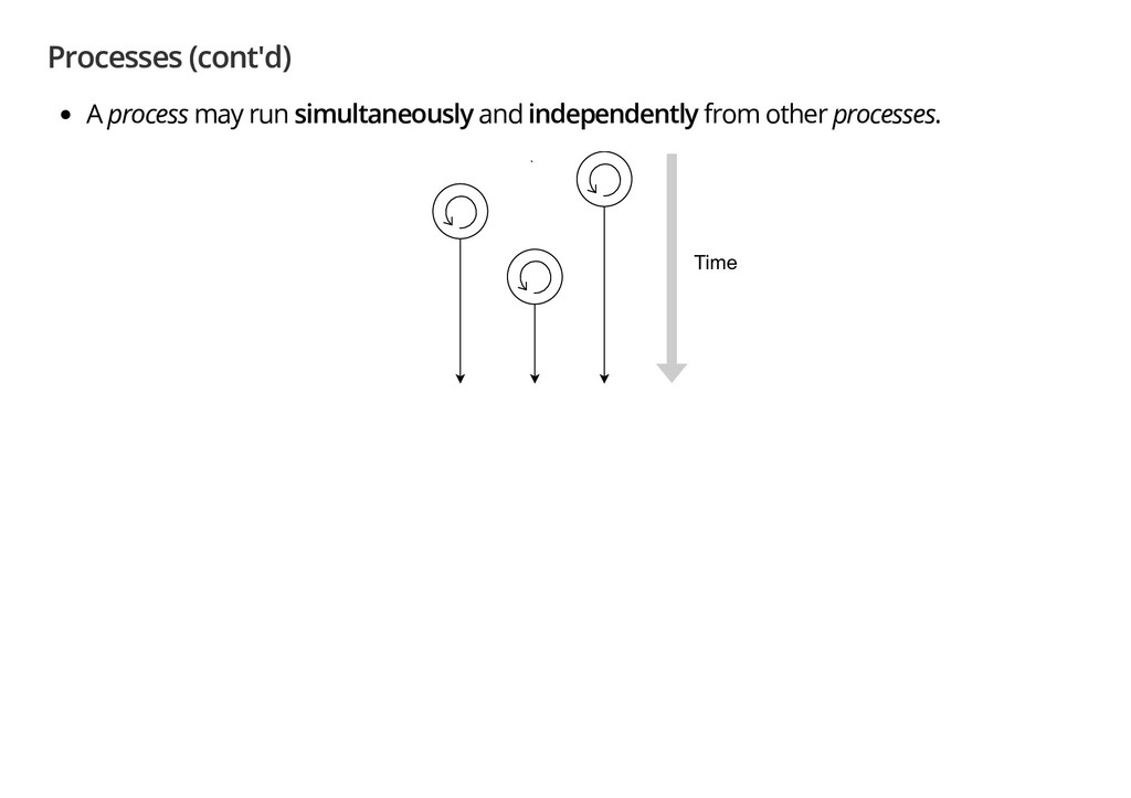Processes (cont'd) A process may run simultaneo...