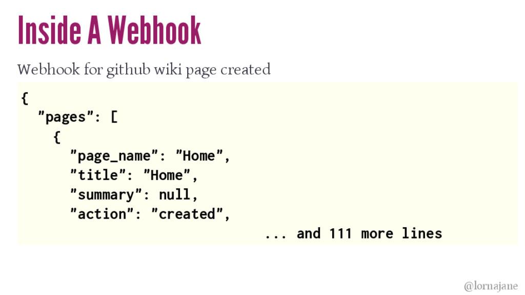 Inside A Webhook Webhook for github wiki page c...