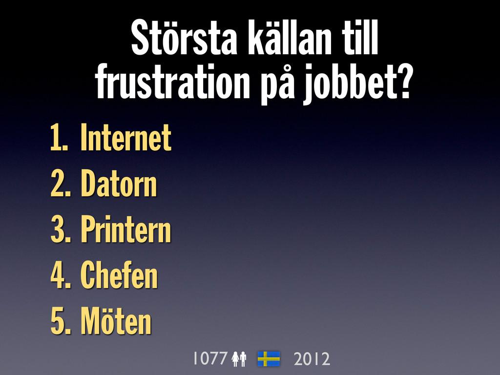 1. Internet 2. Datorn 3. Printern 4. Chefen 5. ...