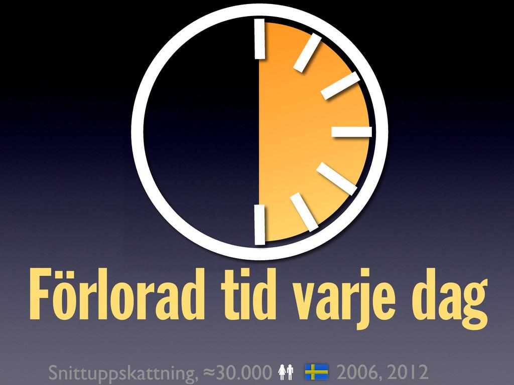 2006, 2012 Förlorad tid varje dag Snittuppskatt...