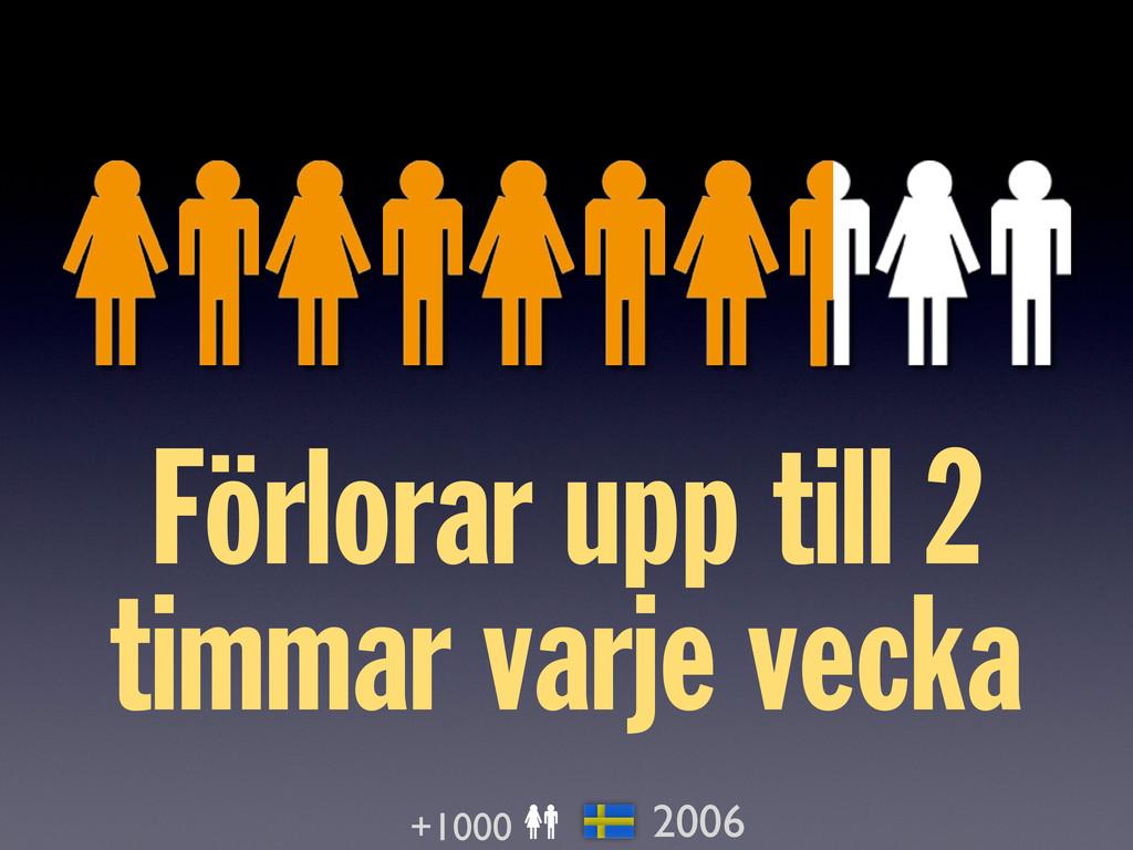 +1000 2006 Förlorar upp till 2 timmar varje vec...