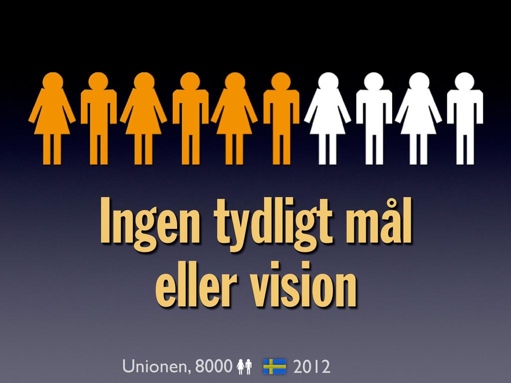 Ingen tydligt mål eller vision Unionen, 8000 20...