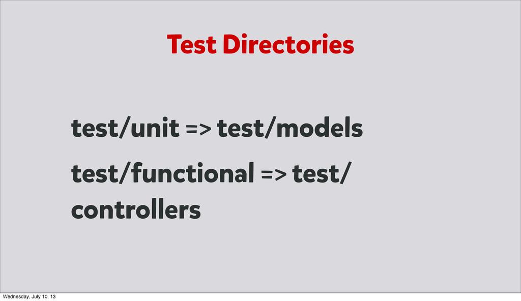 Test Directories test/unit => test/models test/...