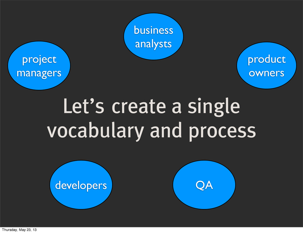 Let's create a single vocabulary and process pr...