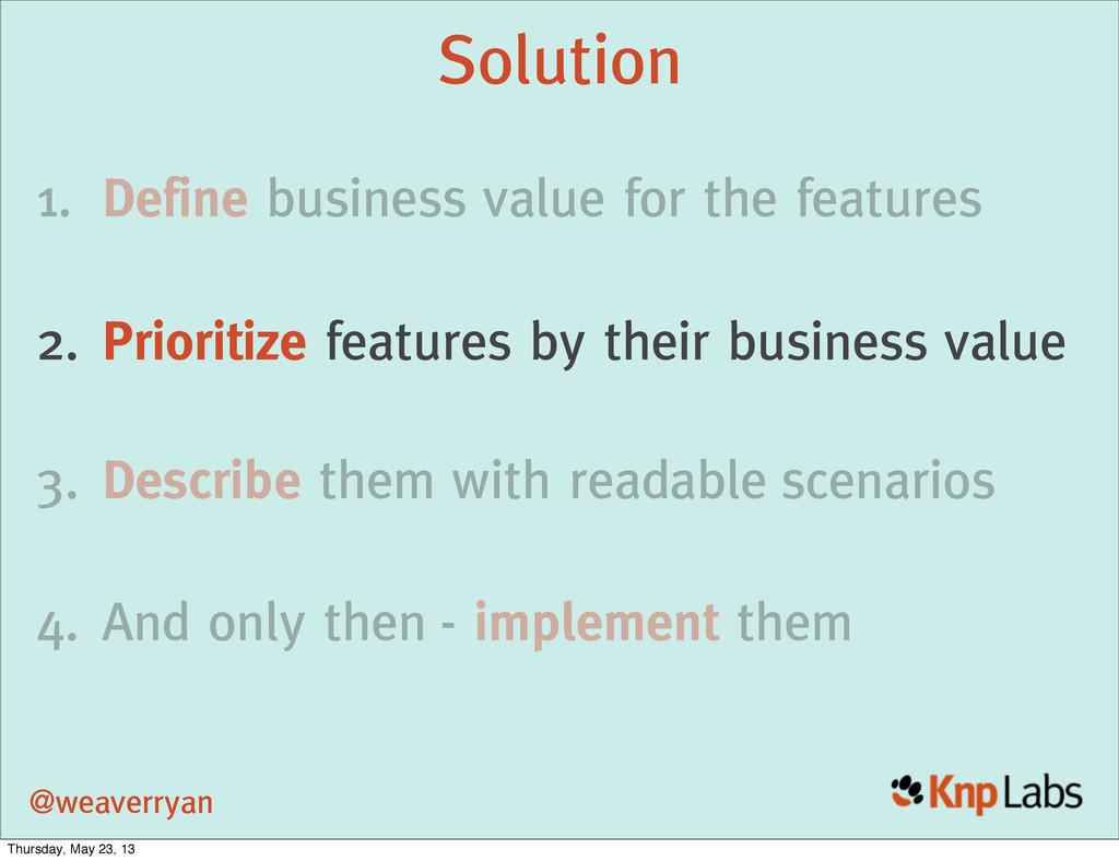 @weaverryan Solution 1. Define business value f...