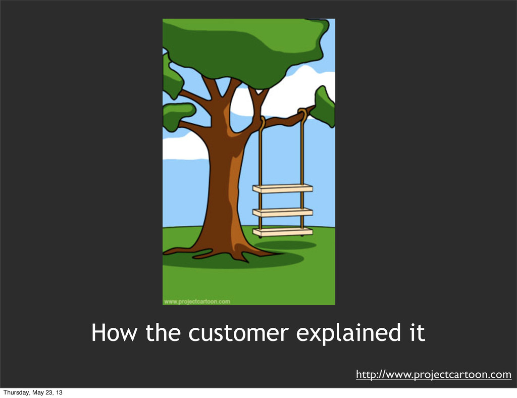 How the customer explained it http://www.projec...