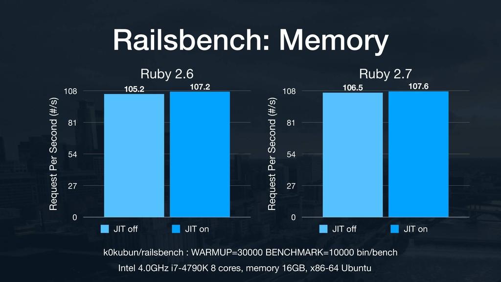 Intel 4.0GHz i7-4790K 8 cores, memory 16GB, x86...