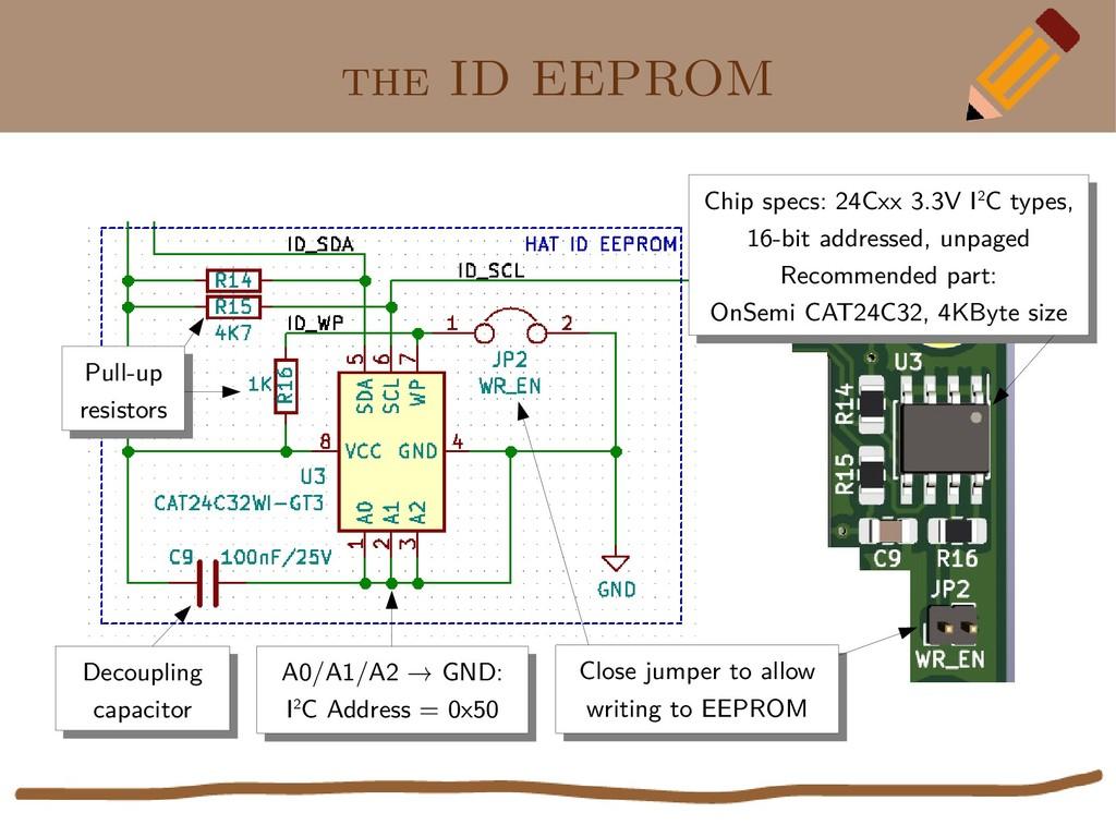 the ID EEPROM A0/A1/A2 → GND: I2C Address = 0x5...