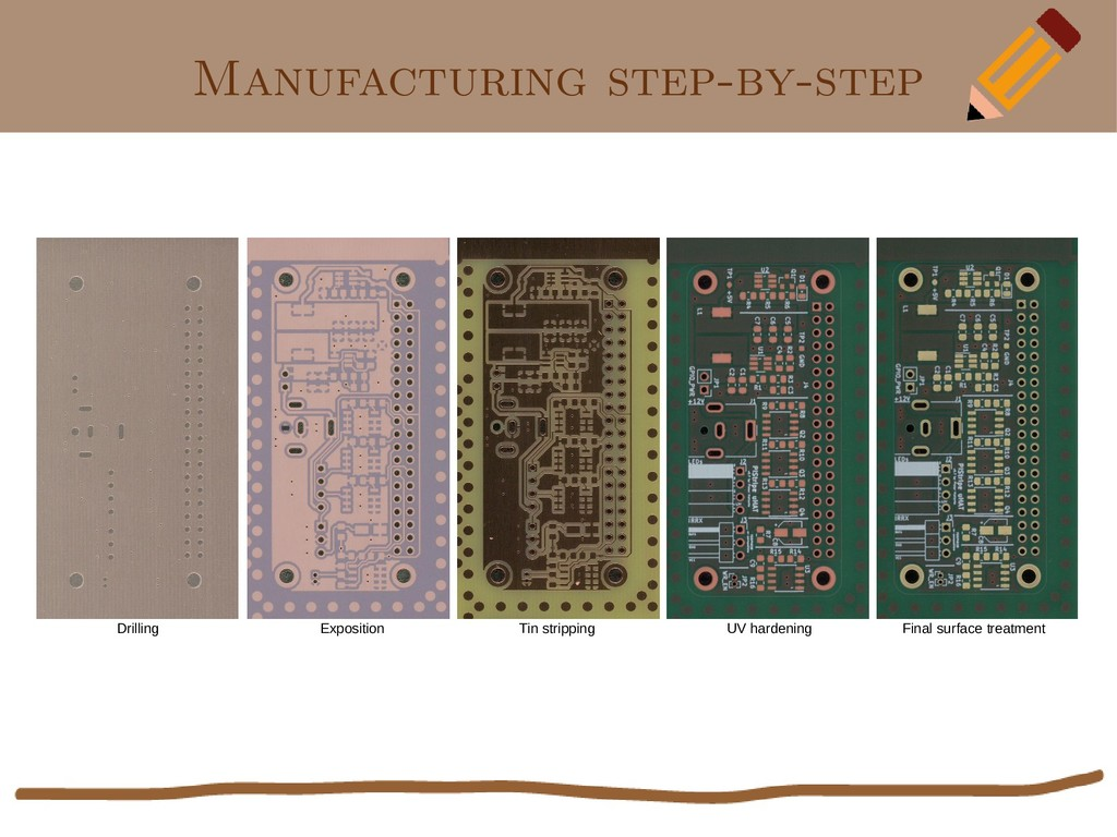 Manufacturing step-by-step Drilling Exposition ...