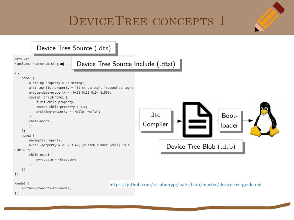 DeviceTree concepts 1 Device Tree Source (.dts)...