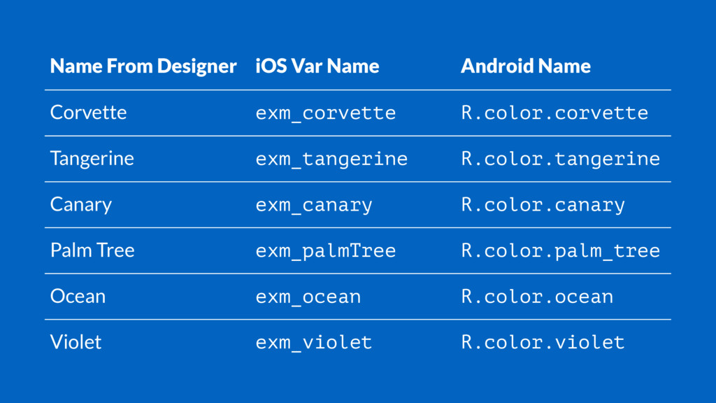 Name From Designer iOS Var Name Android Name Co...