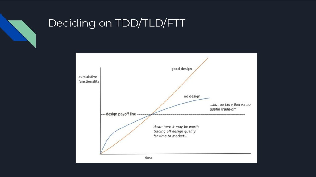 Deciding on TDD/TLD/FTT