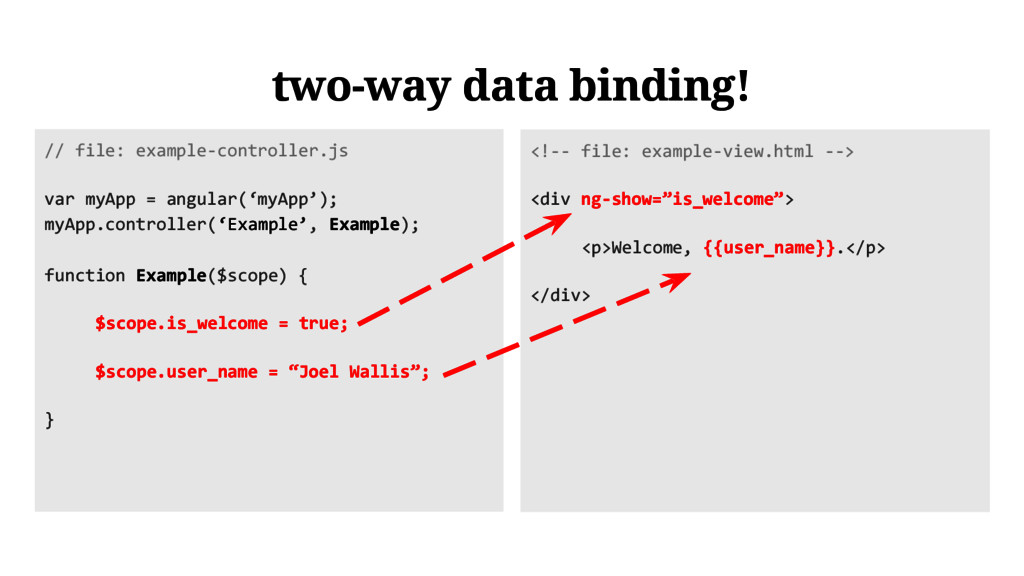 two-way data binding! // file: example-controll...