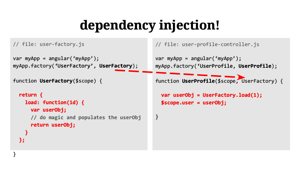 dependency injection! // file: user-factory.js ...