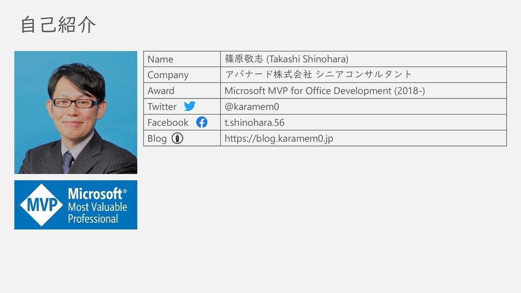 自己紹介 Name 篠原敬志 (Takashi Shinohara) Company アバナー...
