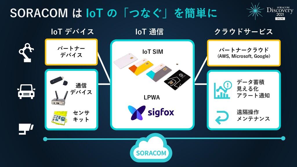 SORACOM は IoT の「つなぐ」を簡単に IoT デバイス IoT 通信 クラウドサー...