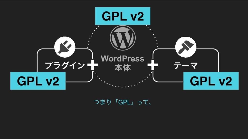 ϓϥάΠϯ ςʔϚ GPL v2 GPL v2 GPL v2 ͭ·ΓʮGPLʯͬͯɺ Word...
